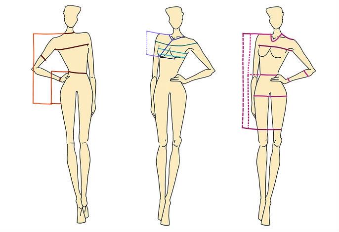 Как выбрать размер одежды, который вам идеально подойдет